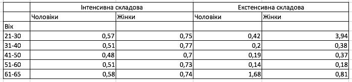 tablk_ua