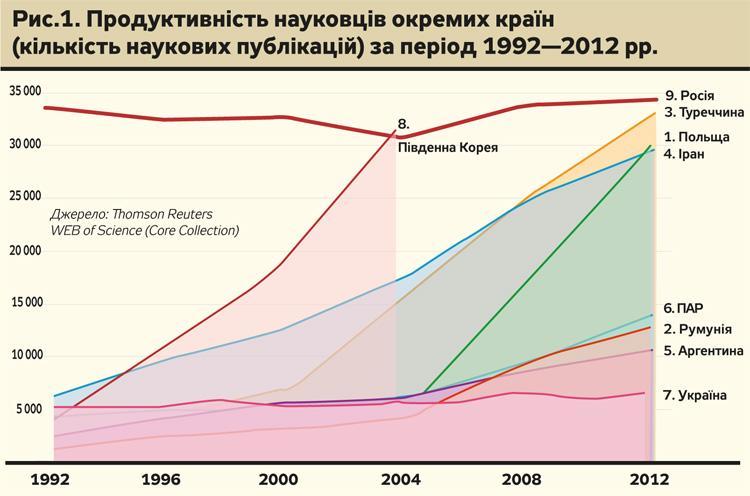 Иллюстрация: dt.ua