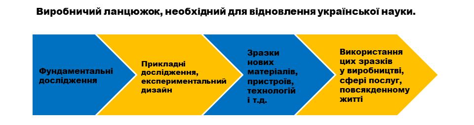 Джерело: Euromaidan Press