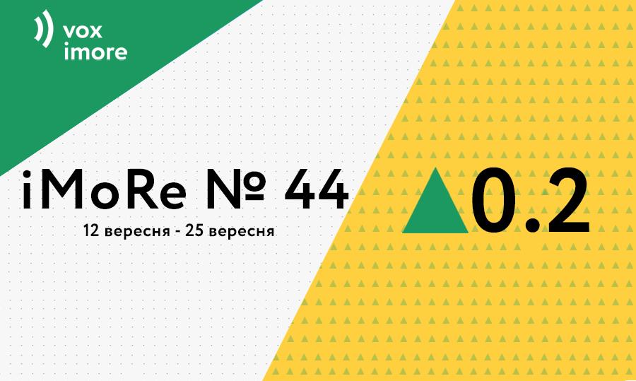 iMoRe №44. Реформаторський антирекорд: темп реформ в Україні впав майже до нуля