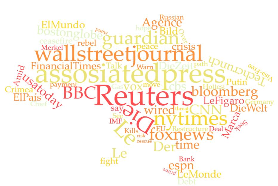 The Content Analysis of 10 000 Headlines. How ist the Western Media perceiving Ukraine