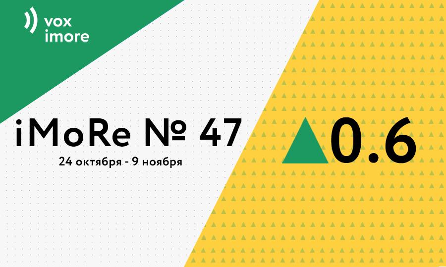 iMoRe №47. Реформы в Украине вновь поставили на паузу