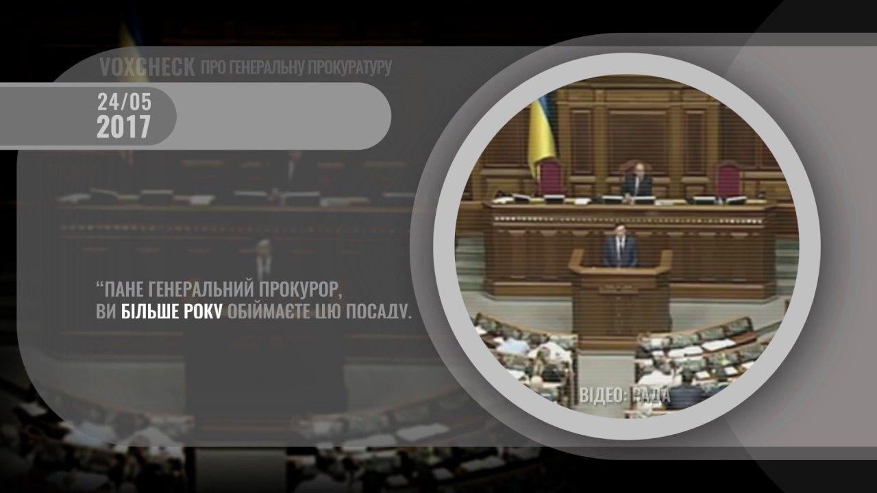 Видео VoxCheck # 35 о Генеральной прокуратуре