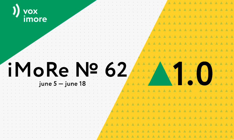 іMoRe №62. Deregulation gains momentum and pushes the reform index