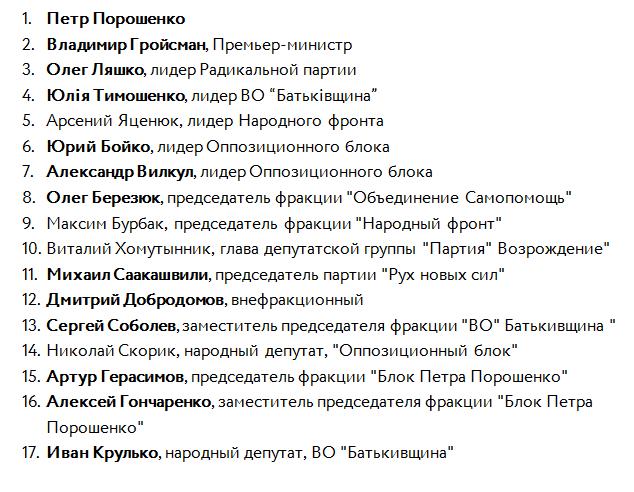 Алексей Гончаренко и Дмитрий Добродомов – правдорубы недели. VoxCheck Impact-17. Седьмой выпуск