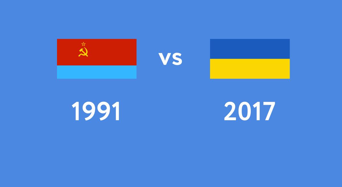 УРСР vs Україна: в якій країні краще жити або 26 цифр про головне