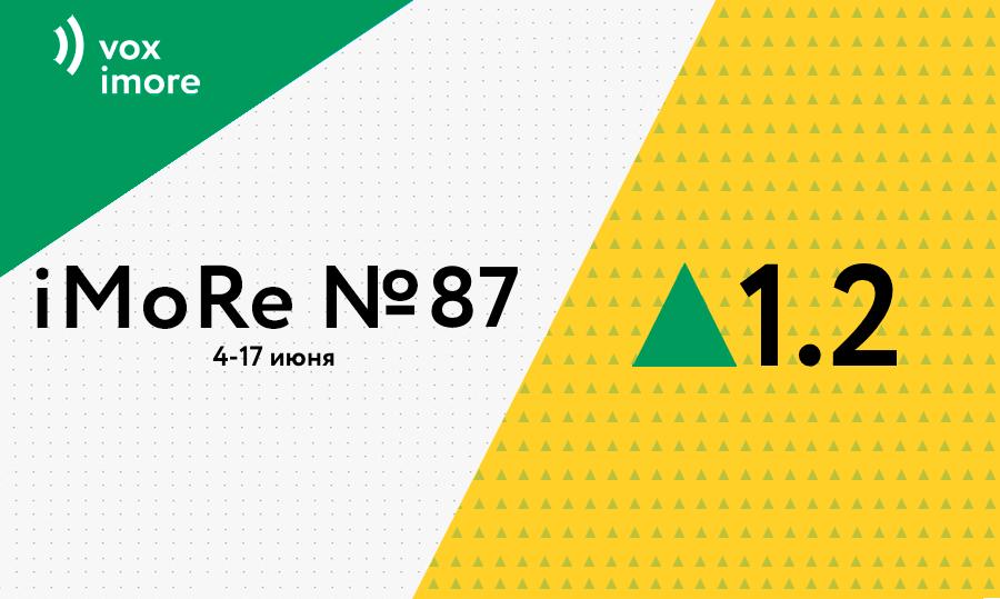 iMoPe №87. Закон о Высшем антикоррупционном суде получил наивысшую оценку