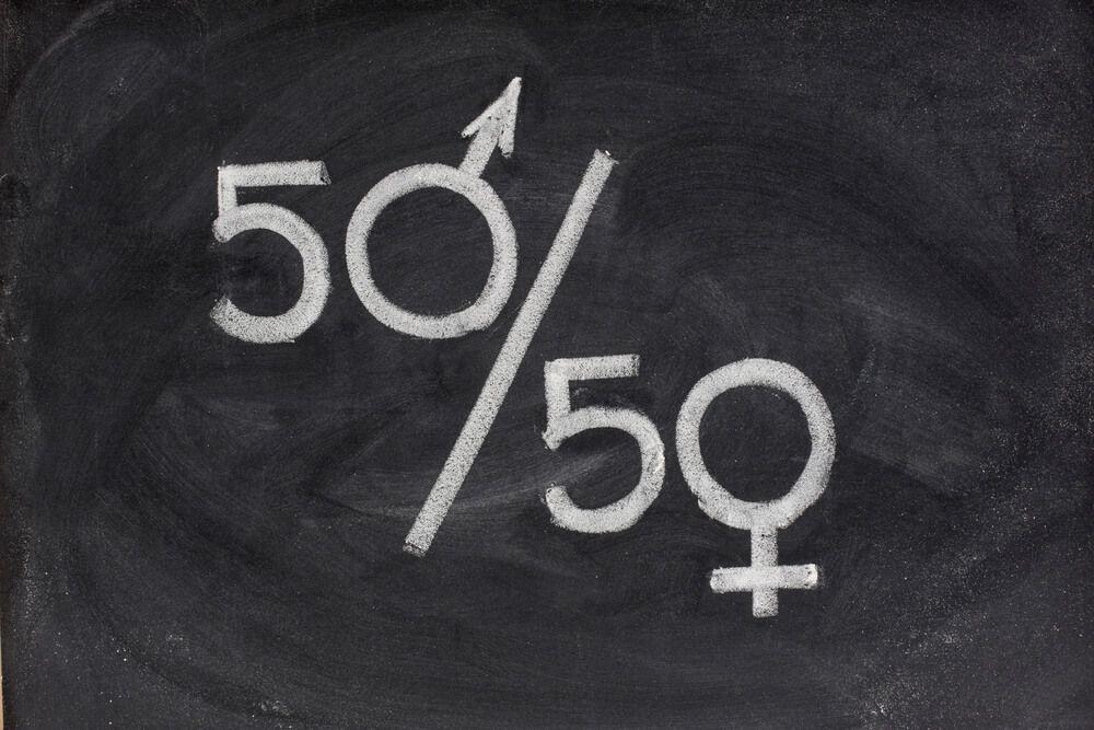 Не лише неетично: скільки коштує гендерна нерівність для економіки