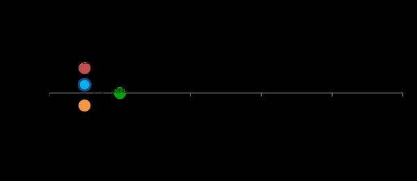 Индекс мониторинга реформ (іМоРе)