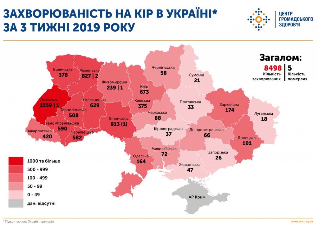 кір в Україні