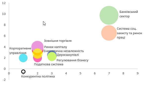 іМоРе - індексу моніторингу реформ