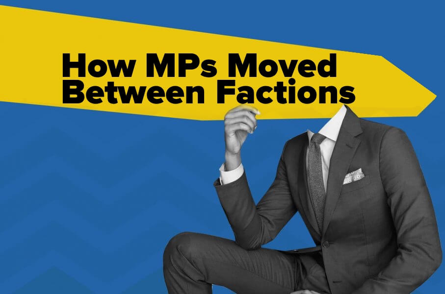 How MPs Moved Between Factions: The Analysis Of Party Switching In Ukrainian Parliaments